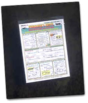 Durable Outdoor Charts