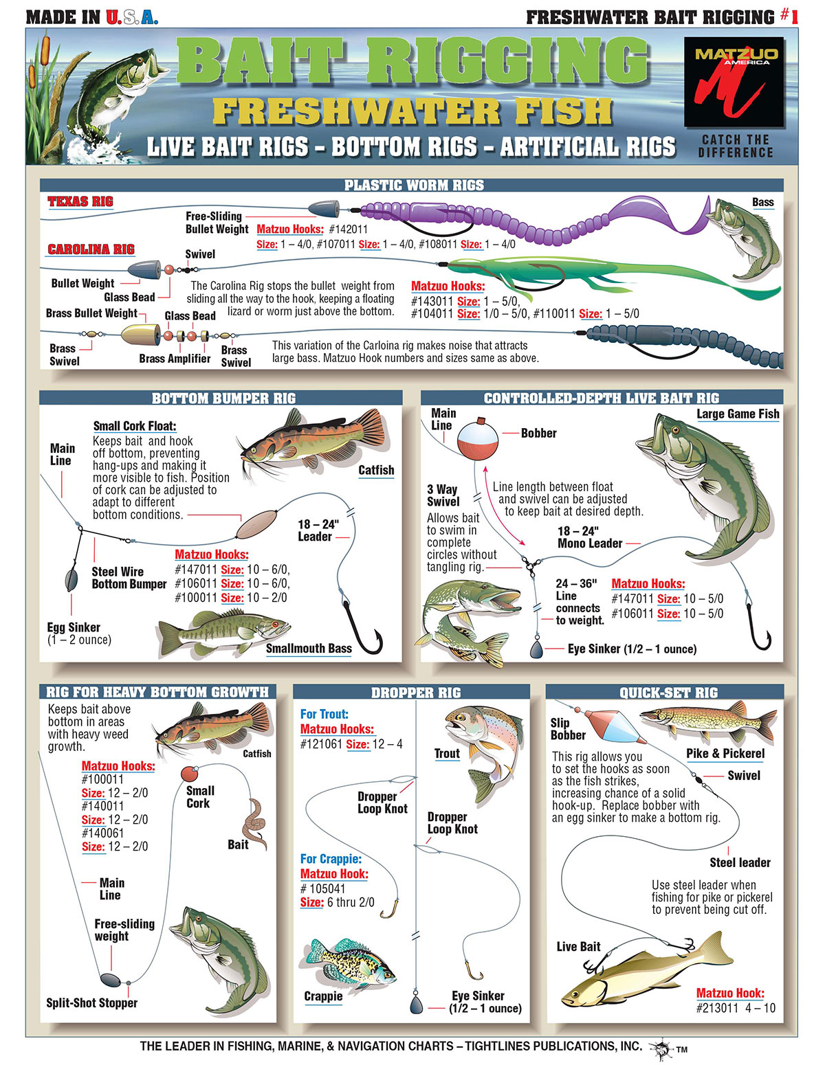 Bait rigging and knot tying techniques for inshore freshwater bass bait rigging and knot tying techniques for inshore freshwater bass catfish and crappie nvjuhfo Images