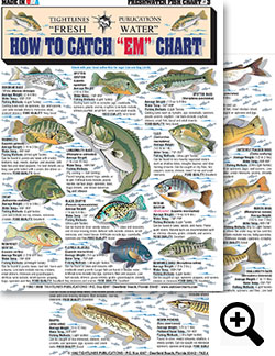 How to identify freshwater species shad perch walleye bluegill how to catch em freshwater chart 3 sunshine bass spotted bass spotted sunfish warmouth largemouth bass flier redear sunfish black crappie oscar sciox Images